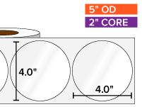 Circular Labels, High Gloss White Paper | 4 x 4 inches | 2 in. core, 5 in. outside diameter