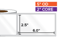 Rectangular Labels, High Gloss White Paper | 2.5 x 6 inches | 2 in. core, 5 in. outside diameter