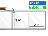 Rectangular Labels, High Gloss White Paper | 3 x 2.5 inches | 3 in. core, 6 in. outside diameter